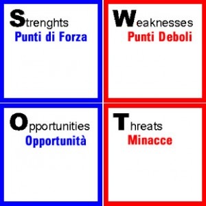 analisi swot due diligence immobiliare
