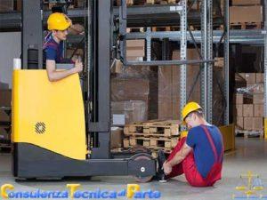 Perizia per infortunio sul lavoro e risarcimento del danno