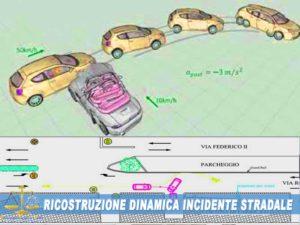 Ingegnere forense Ricostruzione incidenti stradali